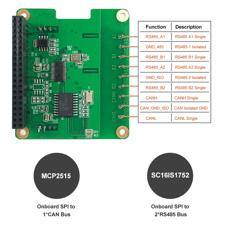RS485-and-CAN-industrial-communication-module-for-Raspberry-Pi-01i